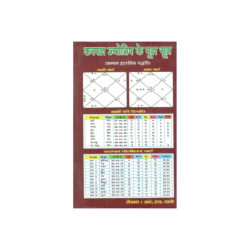 Kaspal Jyotish Ke Mul Sutra Book